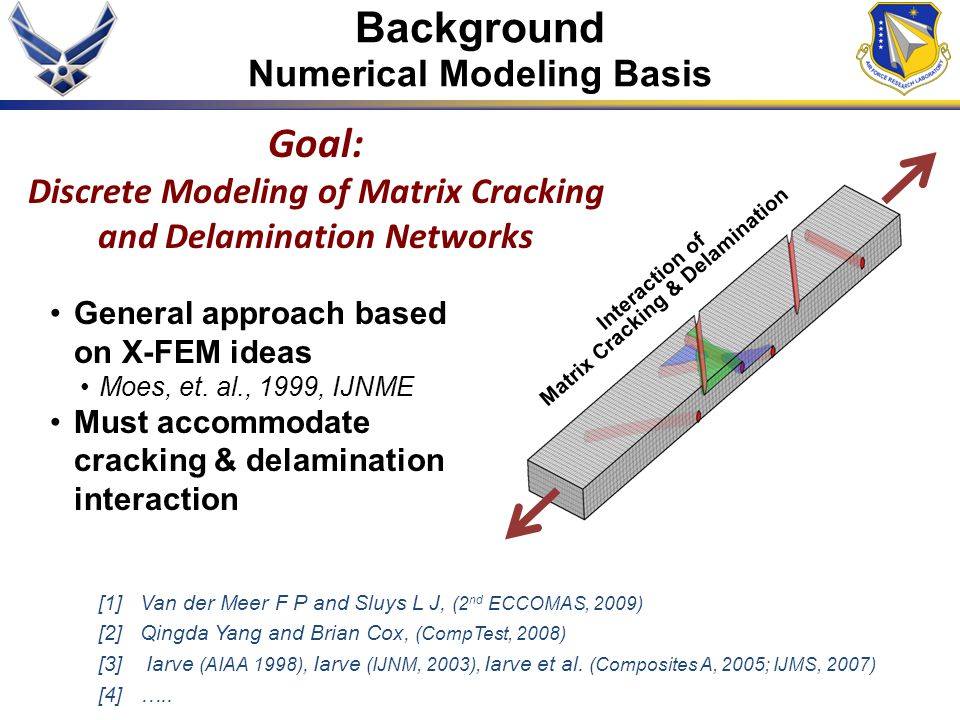 Background Goal: Numerical Modeling Basis