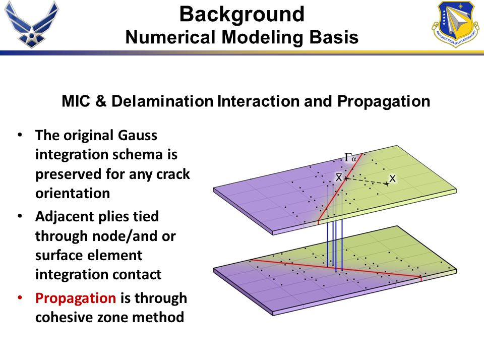 Background Numerical Modeling Basis