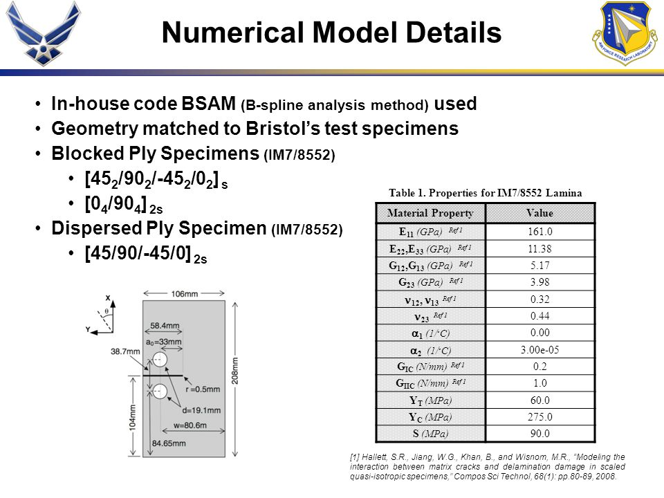 Numerical Model Details Table 1. Properties for IM7/8552 Lamina