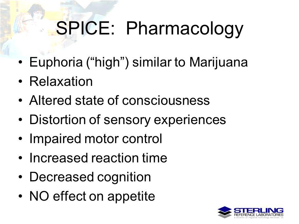 SPICE: Pharmacology Euphoria ( high ) similar to Marijuana Relaxation