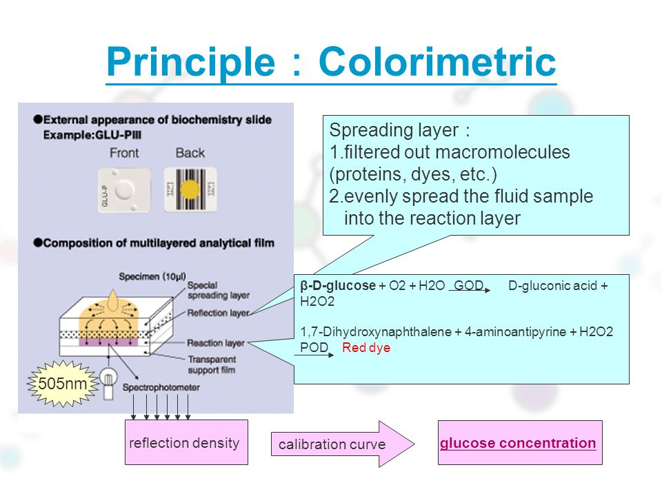 Principle:Colorimetric