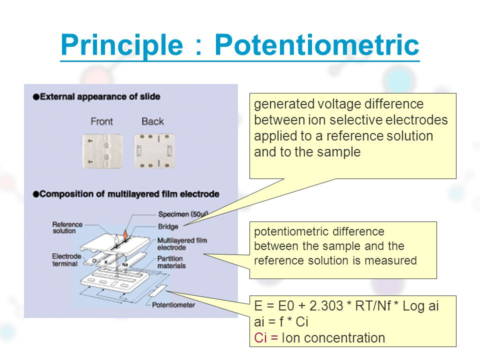 Principle:Potentiometric