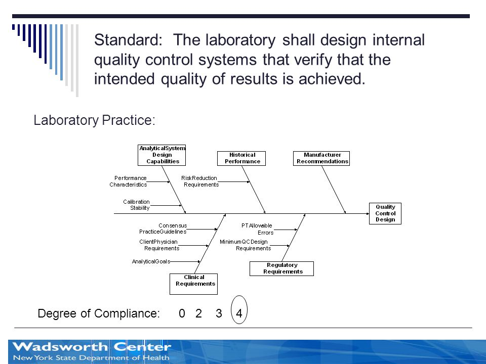 Standard: The laboratory shall design internal quality control systems that verify that the intended quality of results is achieved.