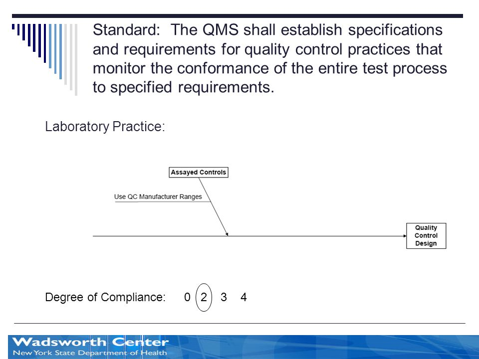 Standard: The QMS shall establish specifications and requirements for quality control practices that monitor the conformance of the entire test process to specified requirements.