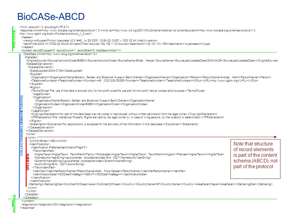 BioCASe-ABCD < xml version= 1.0 encoding= UTF-8 >