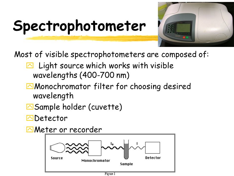 Spectrophotometer Most of visible spectrophotometers are composed of: