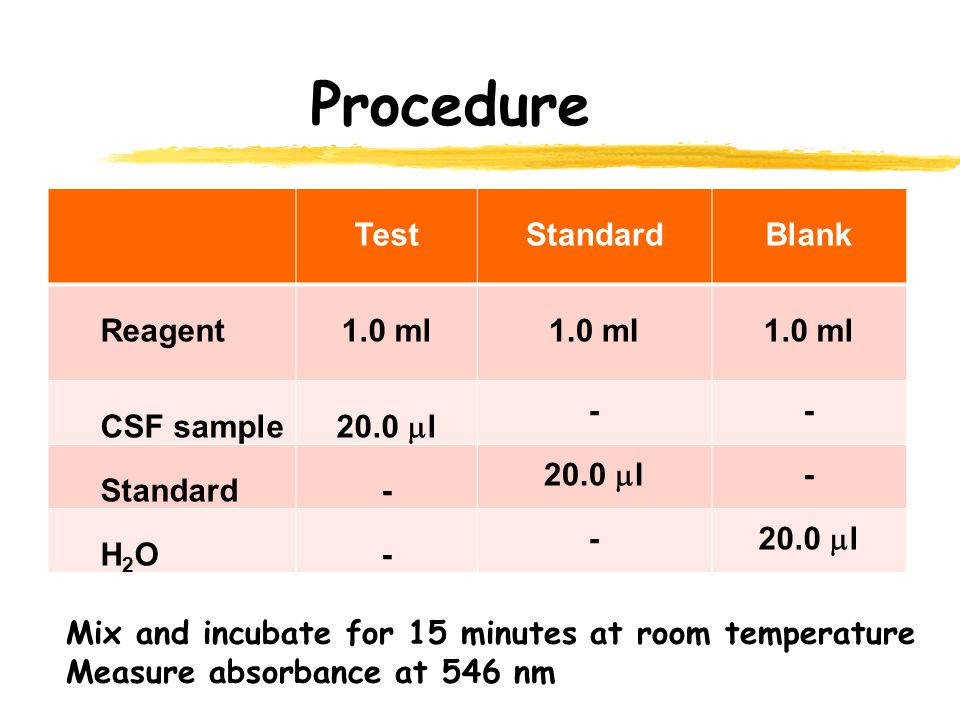 Procedure Test Standard Blank Reagent 1.0 ml CSF sample 20.0 l - H2O