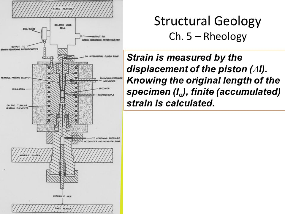 Structural Geology Ch. 5 – Rheology