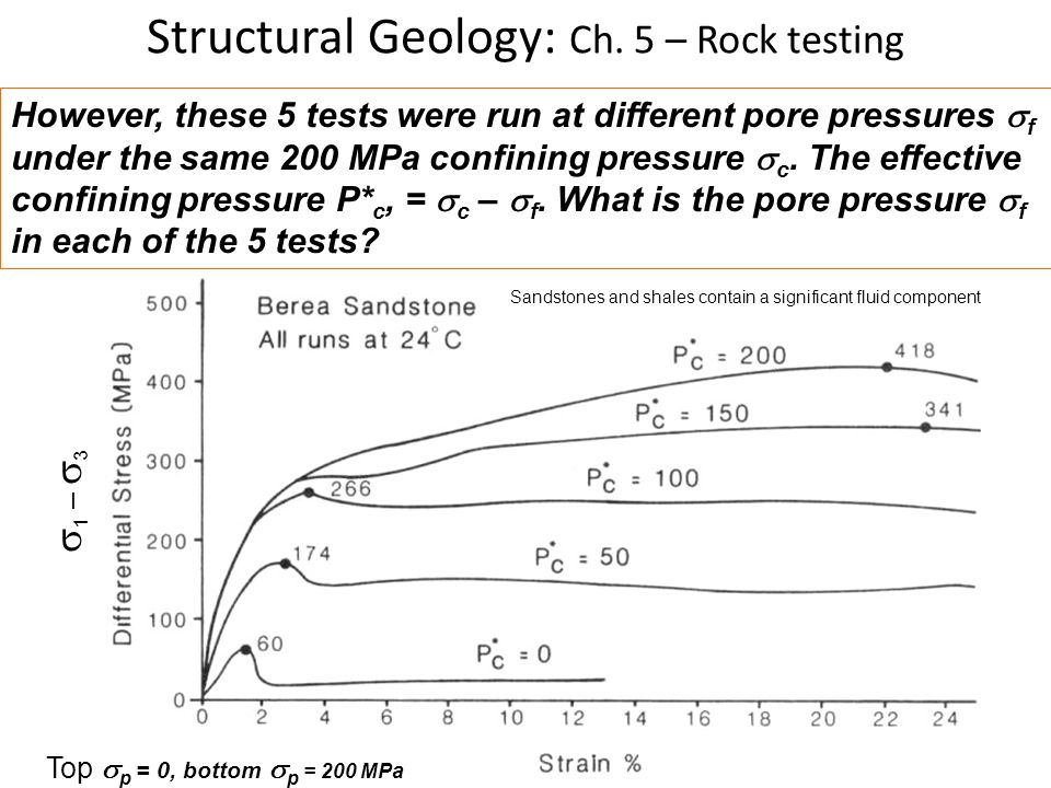 Structural Geology: Ch. 5 – Rock testing