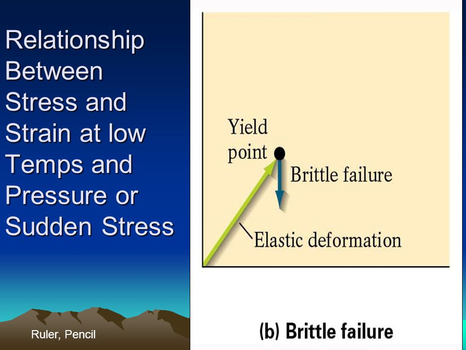 Relationship Between Stress and Strain at low Temps and Pressure or Sudden Stress