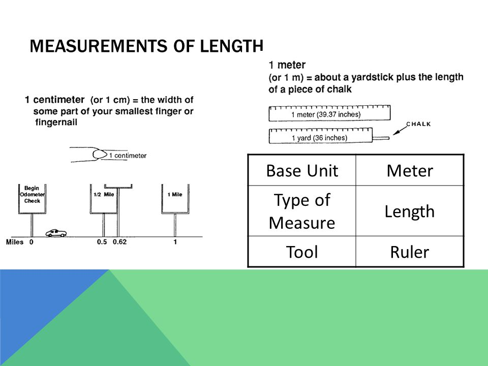 Measurements of Length