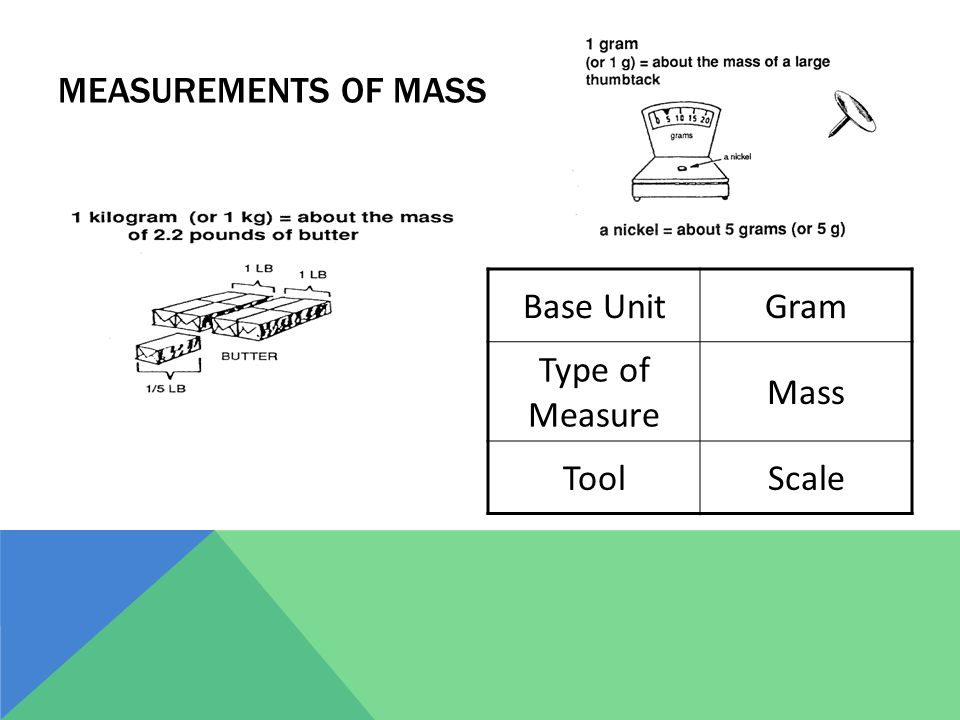 Measurements of Mass Base Unit Gram Type of Measure Mass Tool Scale