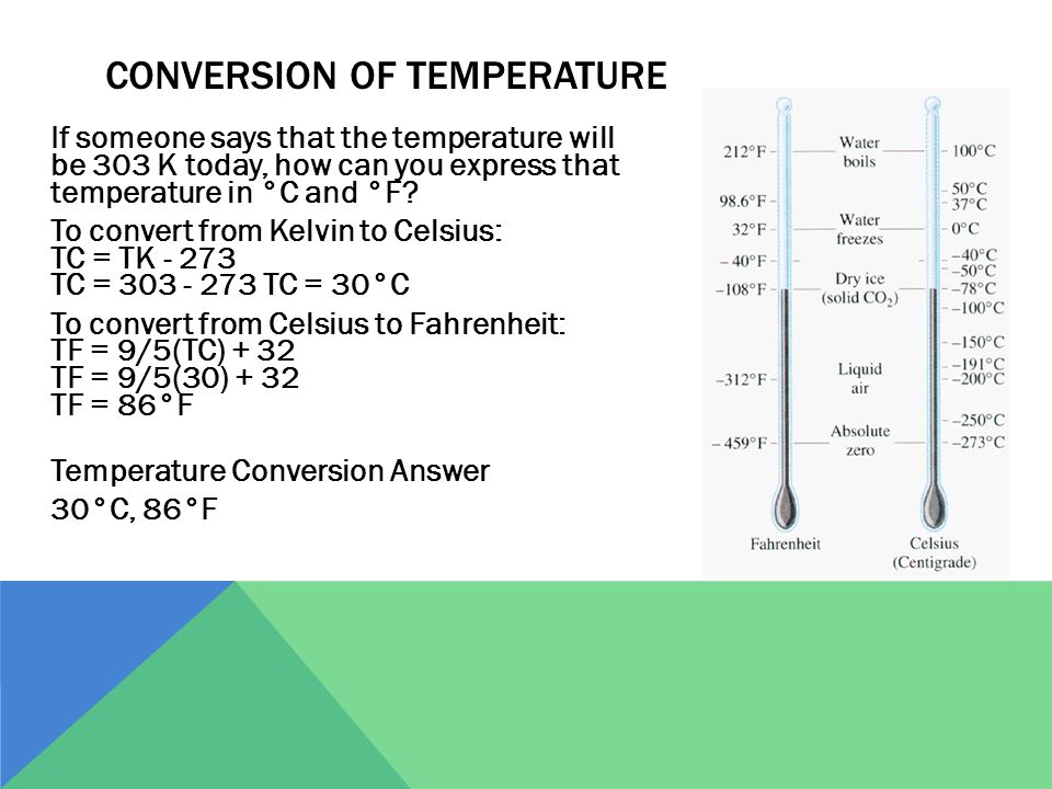 Conversion of Temperature