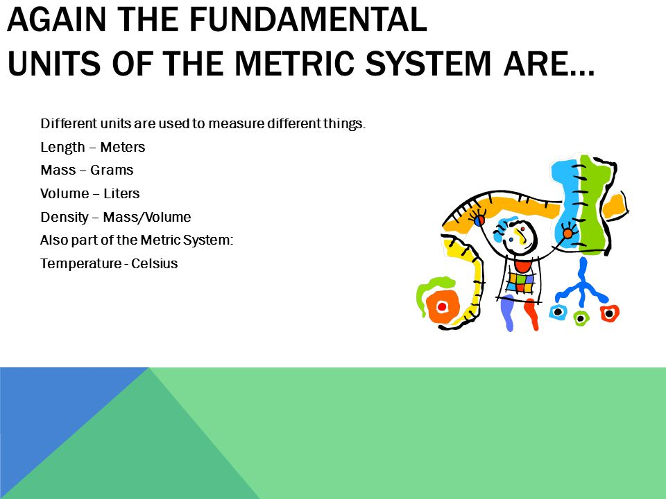 Again the Fundamental Units of the Metric System are…