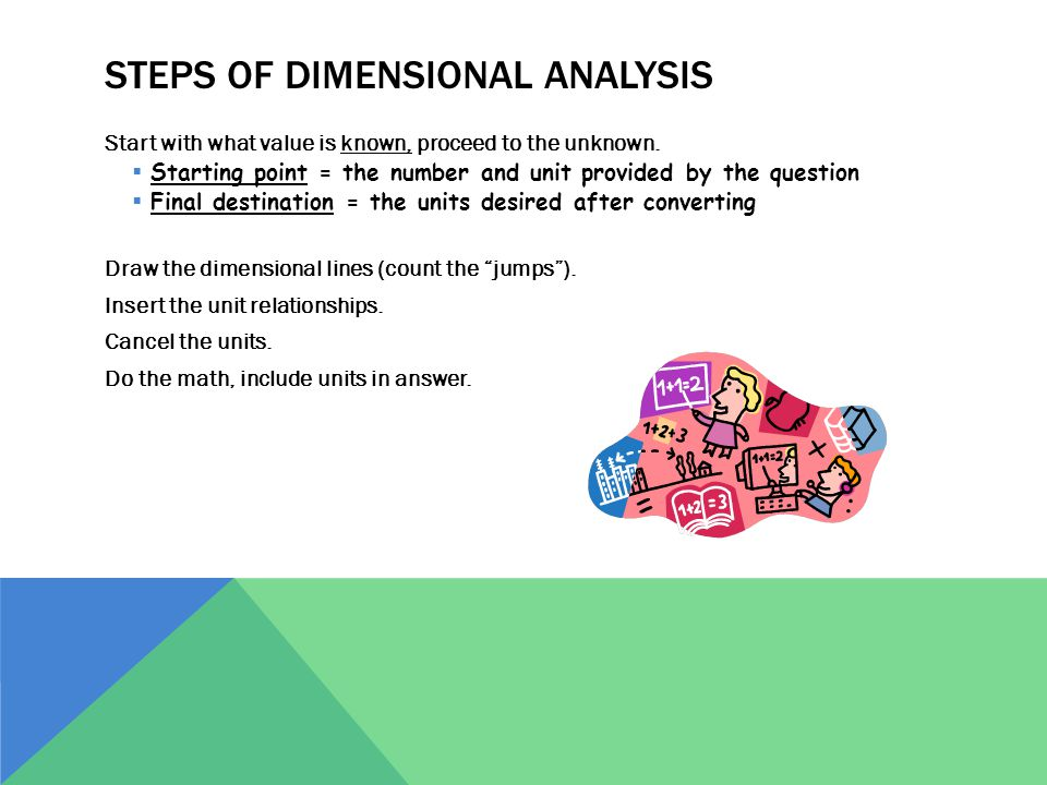 Steps of Dimensional Analysis