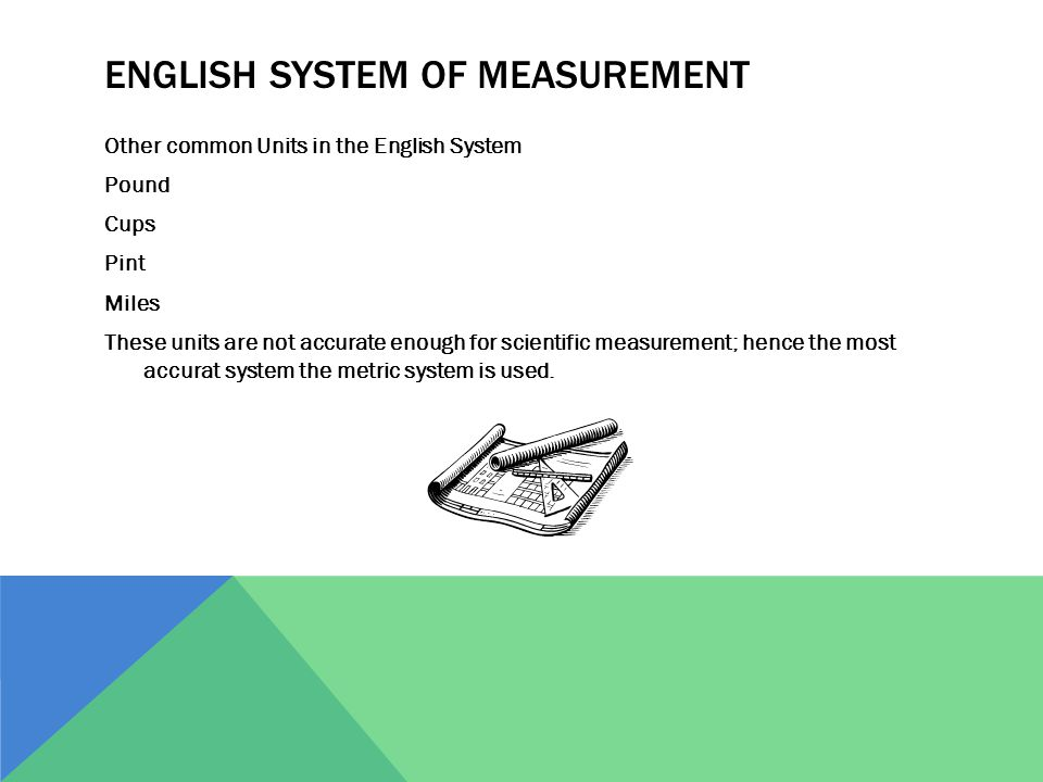 English System of Measurement