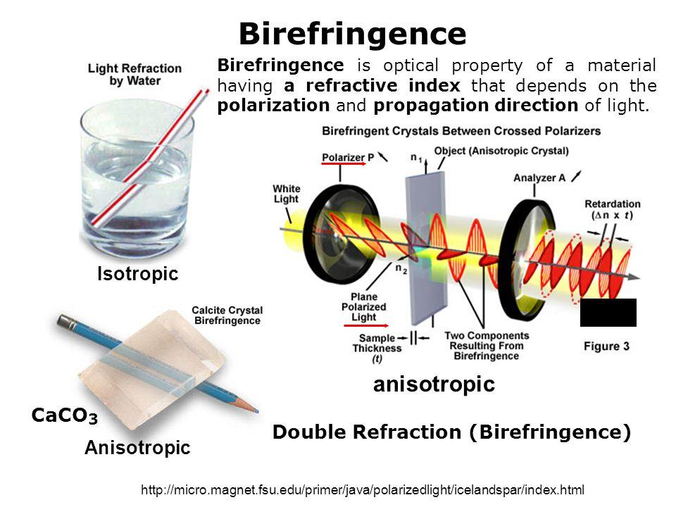 Birefringence anisotropic Isotropic CaCO3