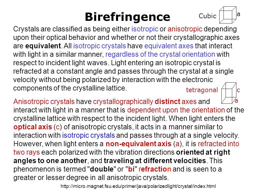 Birefringence a. Cubic.