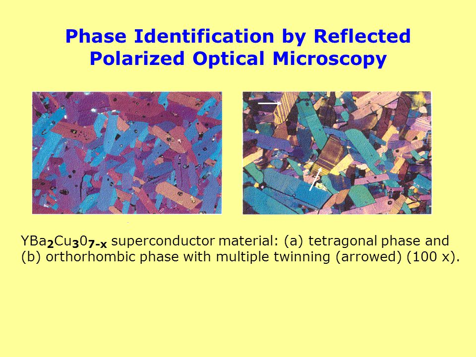 Phase Identification by Reflected Polarized Optical Microscopy