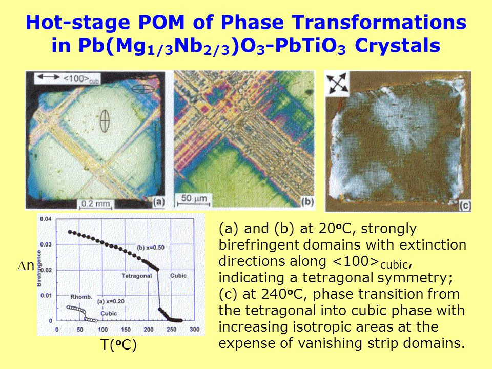 Hot-stage POM of Phase Transformations in Pb(Mg1/3Nb2/3)O3-PbTiO3 Crystals