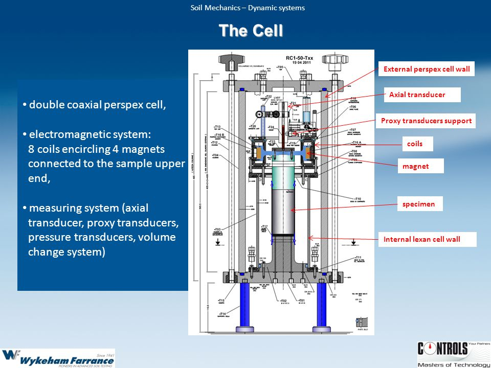 The Cell double coaxial perspex cell, electromagnetic system: