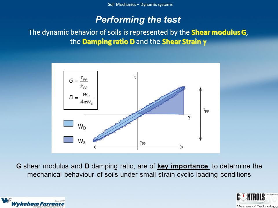 Performing the test The dynamic behavior of soils is represented by the Shear modulus G, the Damping ratio D and the Shear Strain g.