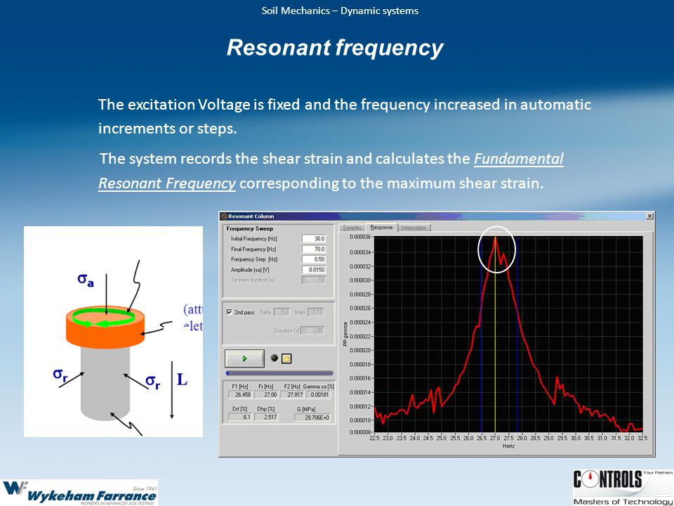 Resonant frequency The excitation Voltage is fixed and the frequency increased in automatic increments or steps.