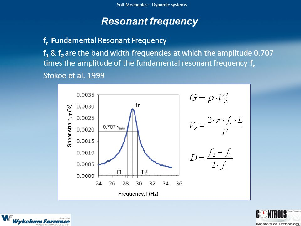 Resonant frequency fr Fundamental Resonant Frequency