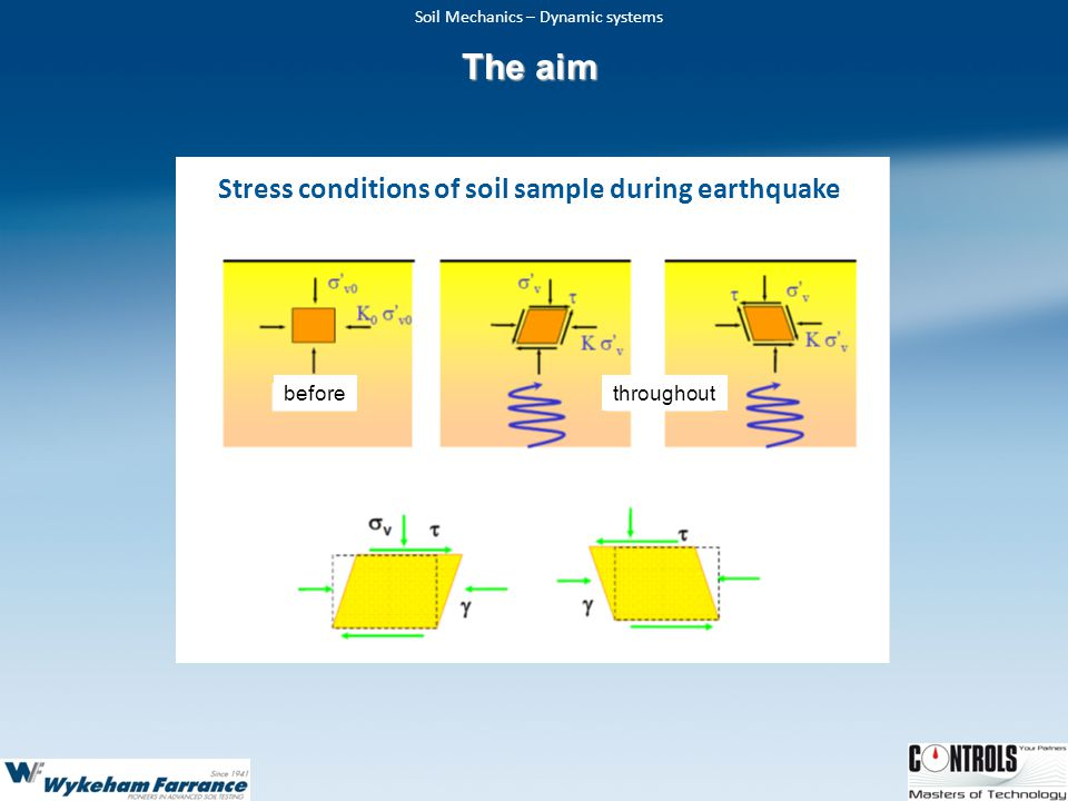 Stress conditions of soil sample during earthquake