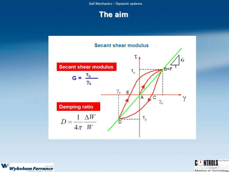 The aim Secant shear modulus Secant shear modulus Damping ratio