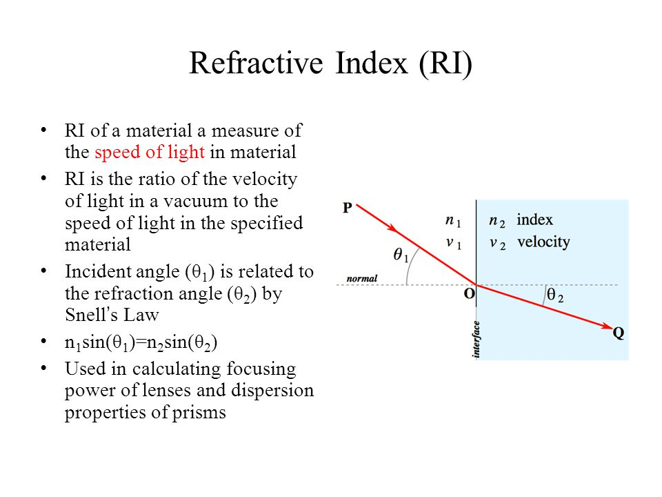 Refractive Index (RI) RI of a material a measure of the speed of light in material.