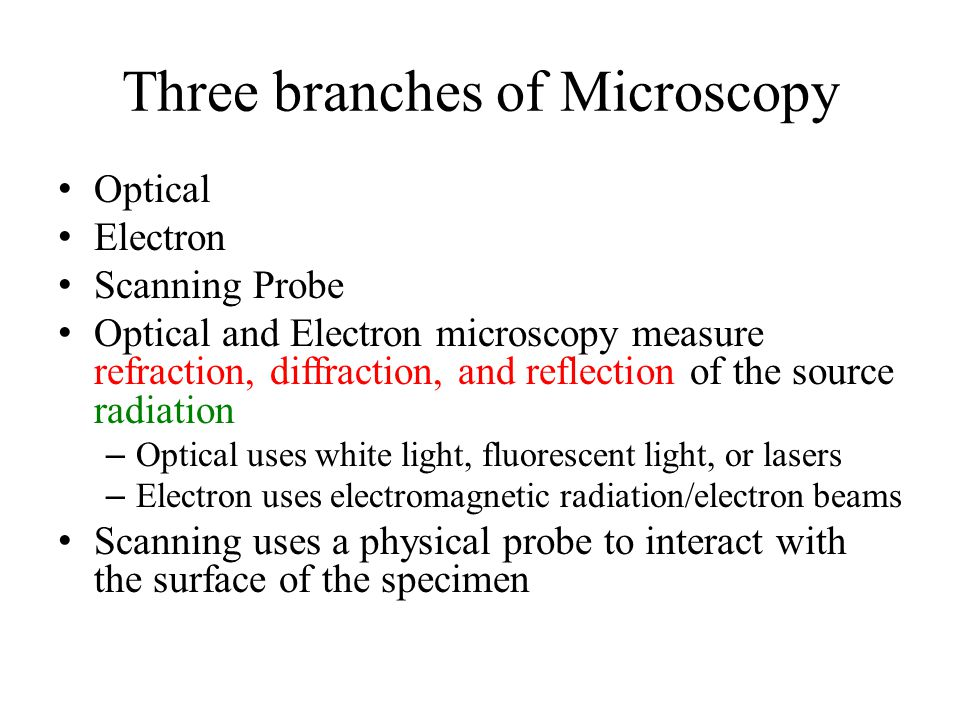 Three branches of Microscopy