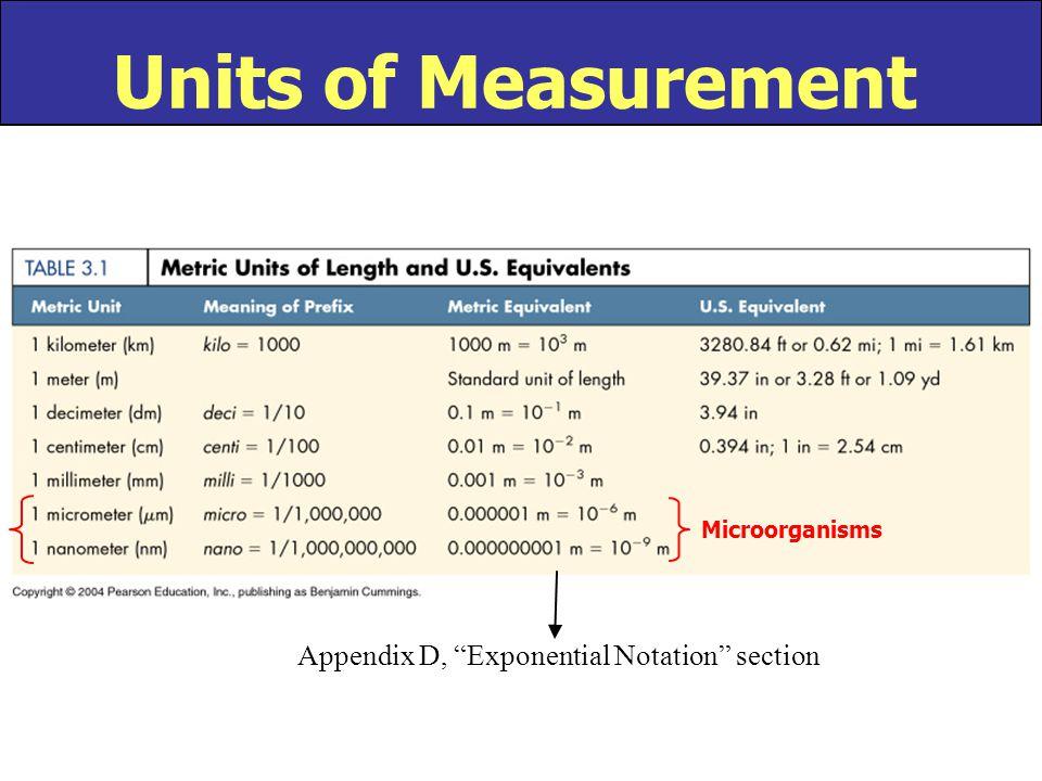 Units of Measurement Appendix D, Exponential Notation section