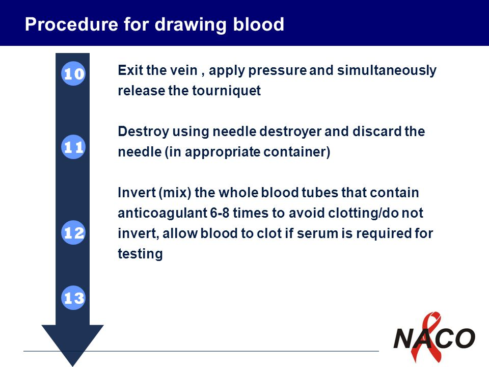 Procedure for drawing blood