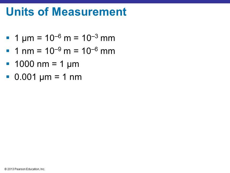 Units of Measurement 1 µm = 10–6 m = 10–3 mm 1 nm = 10–9 m = 10–6 mm