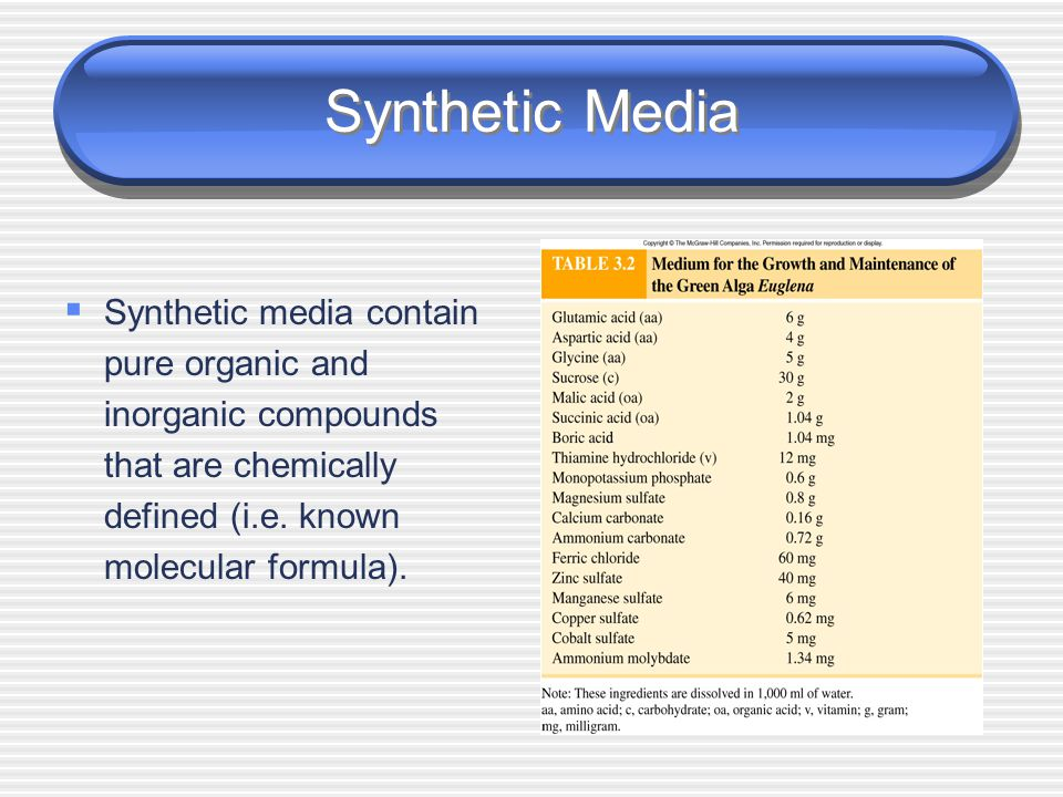 Synthetic Media Synthetic media contain pure organic and inorganic compounds that are chemically defined (i.e.
