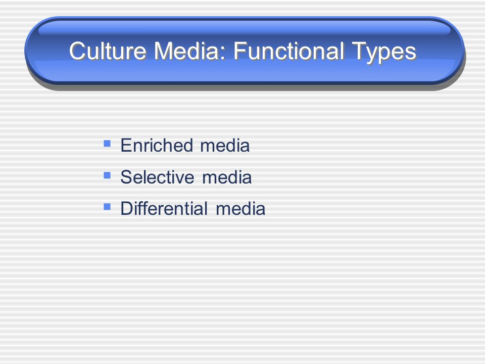 Culture Media: Functional Types