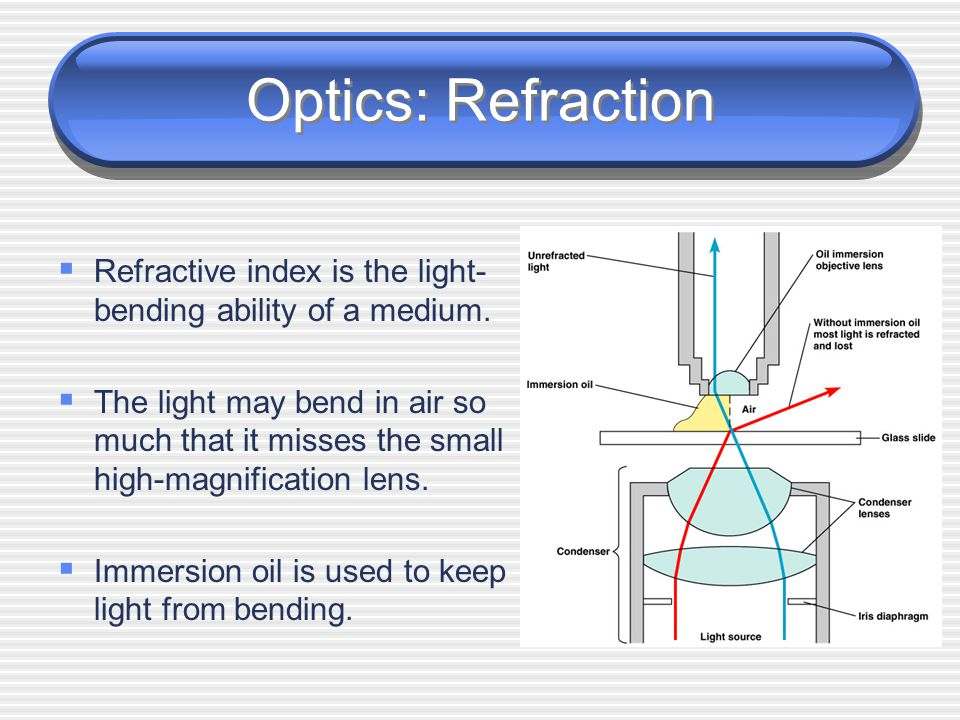 Optics: Refraction Refractive index is the light-bending ability of a medium.