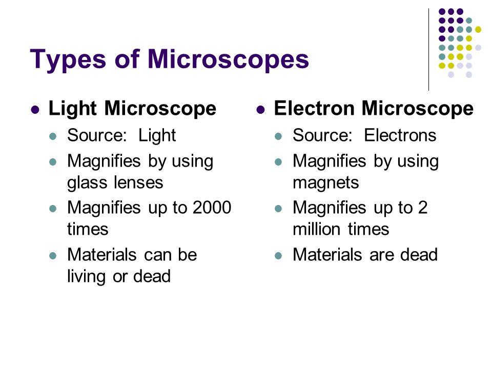 Types of Microscopes Light Microscope Electron Microscope