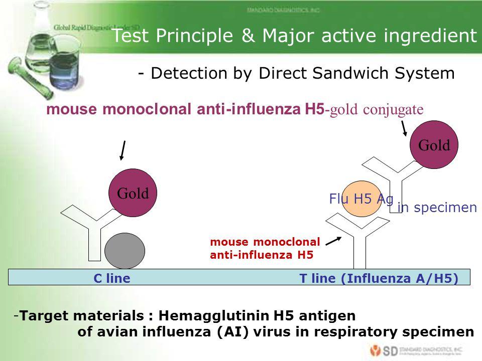 mouse monoclonal anti-influenza H5-gold conjugate