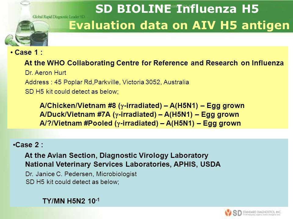 Evaluation data on AIV H5 antigen