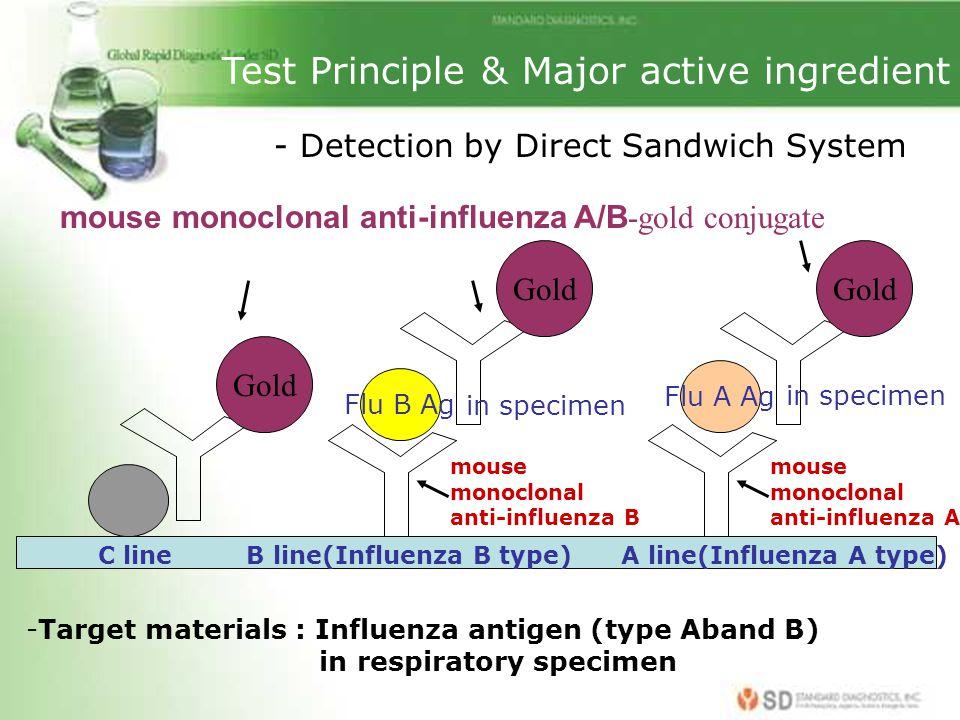 mouse monoclonal anti-influenza A/B-gold conjugate