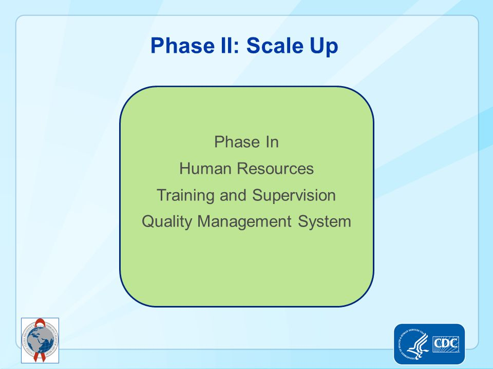 Phase II: Scale Up Phase In Human Resources Training and Supervision