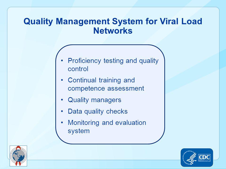 Quality Management System for Viral Load Networks