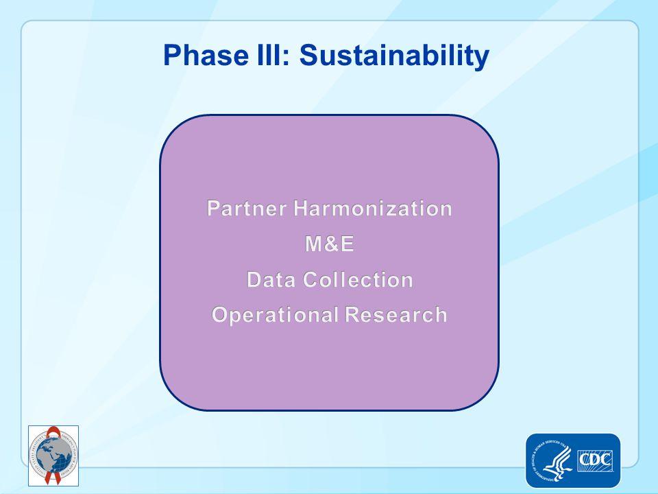 Phase III: Sustainability Partner Harmonization