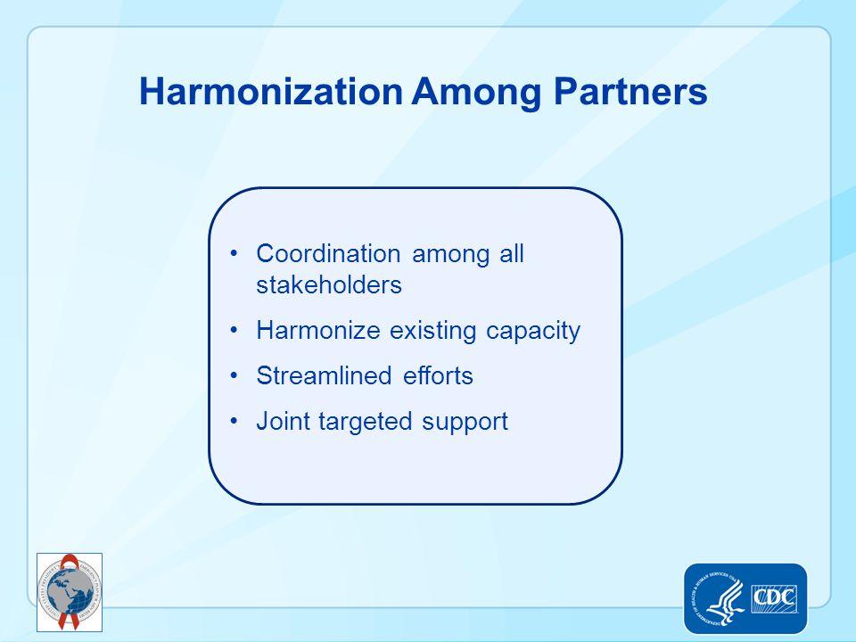 Harmonization Among Partners