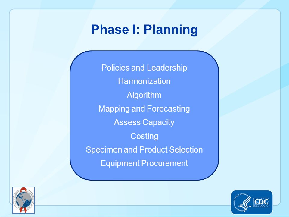 Phase I: Planning Policies and Leadership Harmonization Algorithm