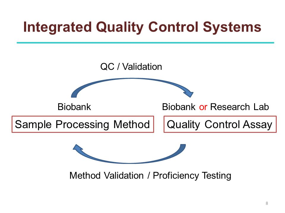 Integrated Quality Control Systems