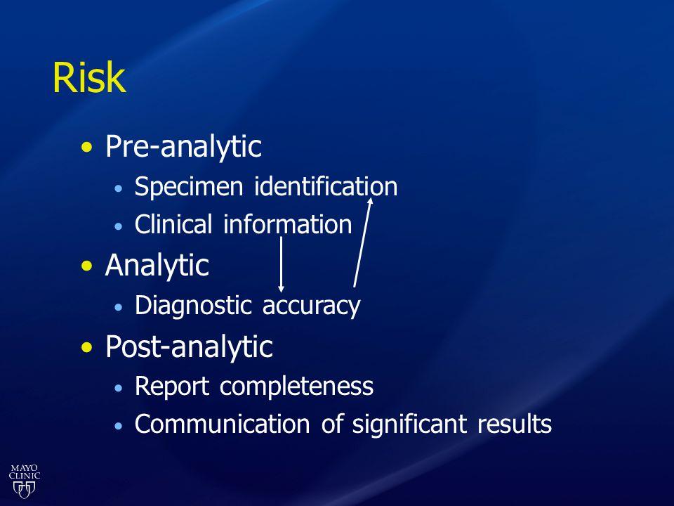Risk Pre-analytic Analytic Post-analytic Specimen identification