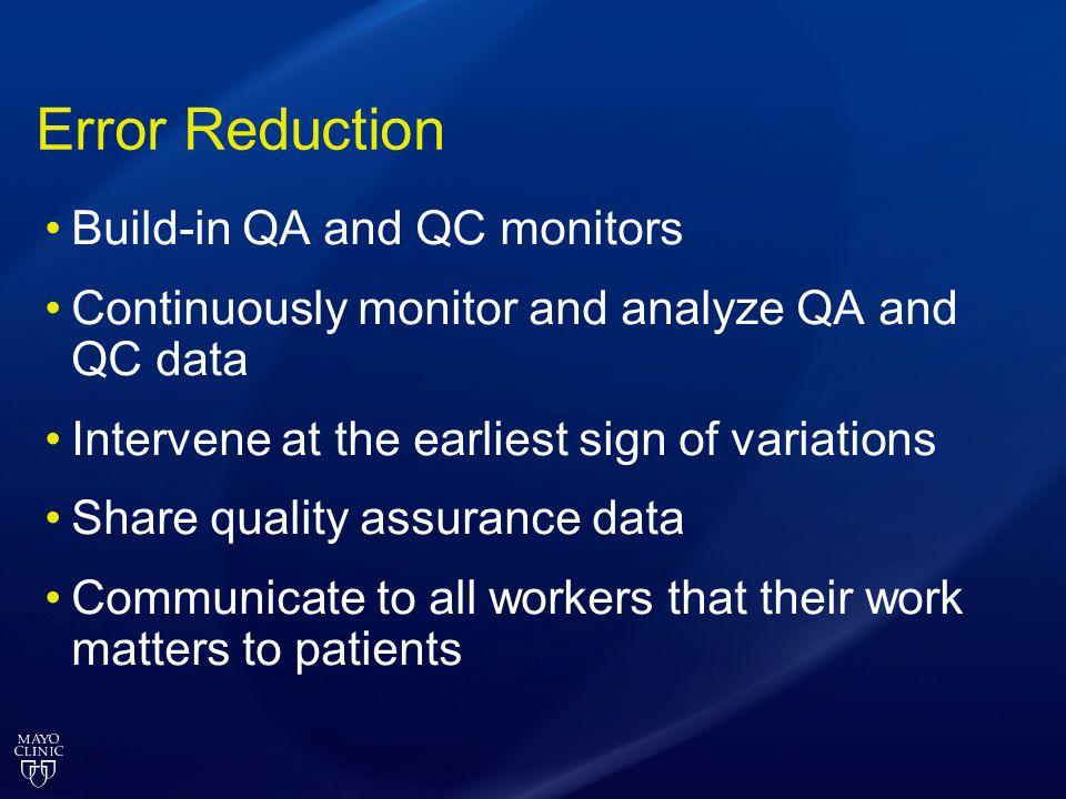 Error Reduction Build-in QA and QC monitors